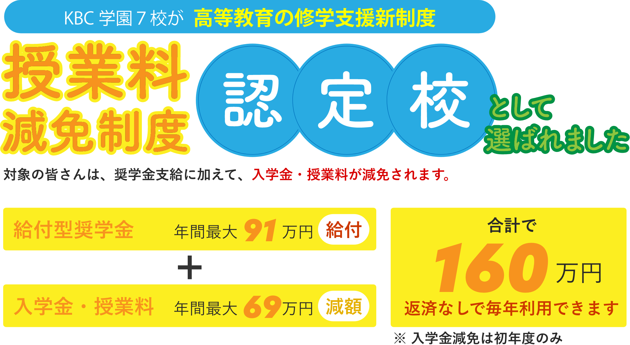 日本学生支援機構(給付型)