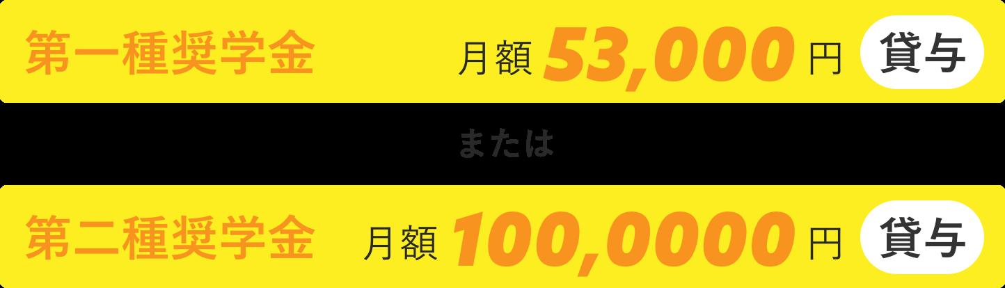 日本学生支援機構(貸与型)